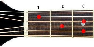 Chord C7 (Major seventh chord from Do)