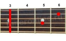 Chord C7sus4 (Major seventh chord with quart from Do)