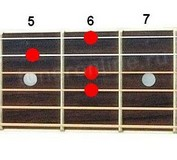 Chord C#m6 (Minor sixth chord from Do-sharp)